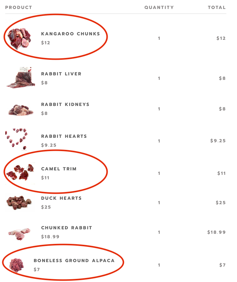 raw dog food order from Raw Feeding Miami